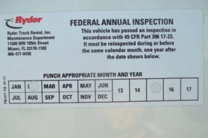 Federal annual inspection