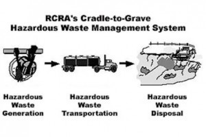Cradle to Grave RCRA