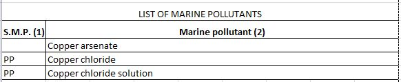 Marine pollutant table entry for copper chloride