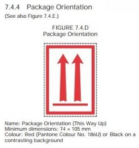 Package Orientation Figure 7.4.D