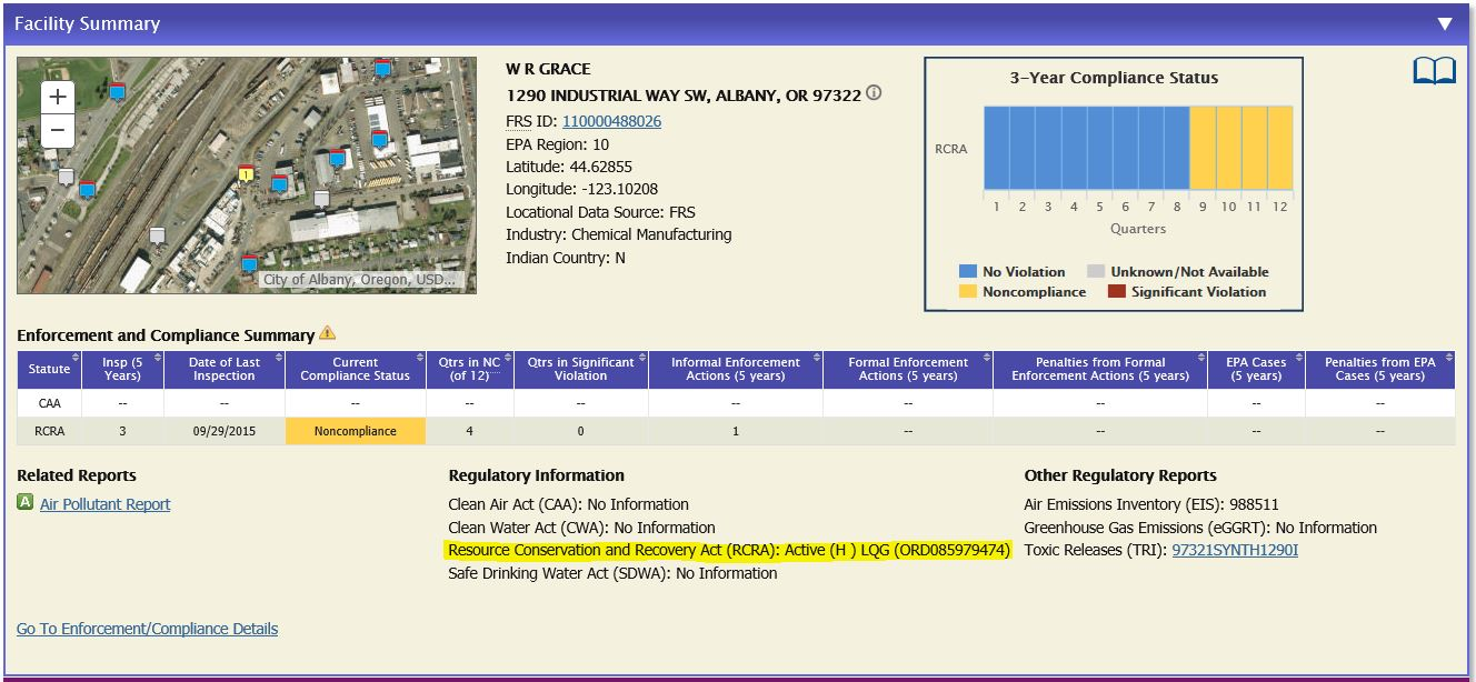 USEPA ECHO database information for W.R. Grace facility in Albany, OF