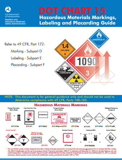 Phmsa usdot publishes dot chart 16 replaces dot chart 15 for Federal motor carrier safety regulations handbook 2017 pdf