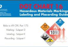 PHMSA/USDOT Publishes DOT Chart 16.  Replaces DOT Chart 15
